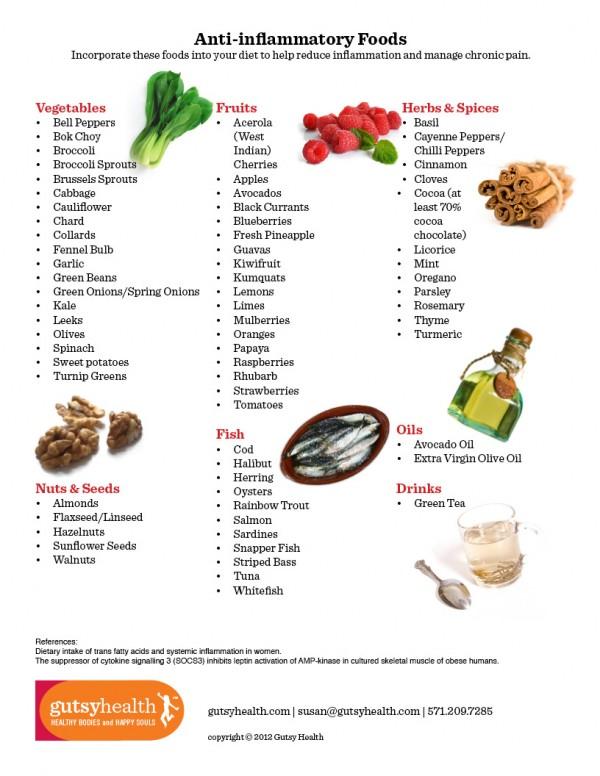 anti-inflammatory-foods-e1350221762279